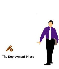 The Deployment Phase